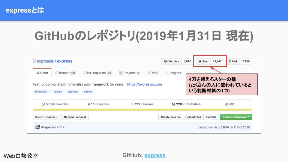 GitHubのexpressのスターのの数からどれくらい人気かがわかる