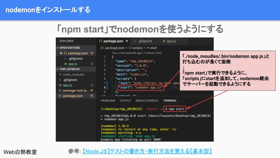 「npm start」でnodemonを使ってサーバー起動した様子