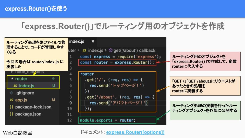 express.Routerを使ってrouterオブジェクトを生成してルーティング処理を実装する