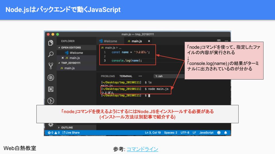 ターミナルでJavaScriptを実行した様子