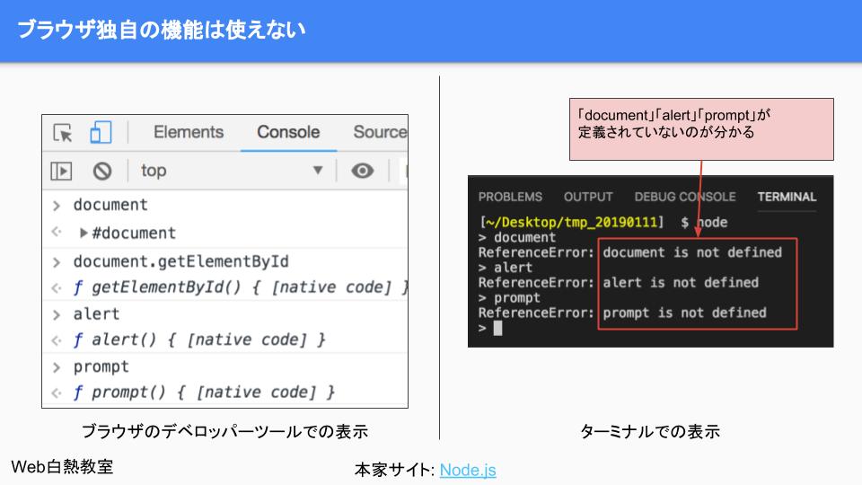 ブラウザが提供する表示周りのオブジェクトやメソッドが使えない