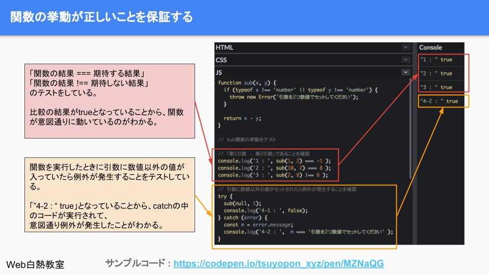 実装した関数の挙動をconsole.logで確認している様子