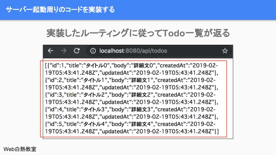 「localhost:8080/api/todos」にアクセスしたときのブラウザの出力