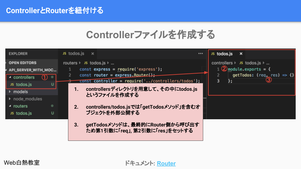 controllers/todos.jsを作成した様子