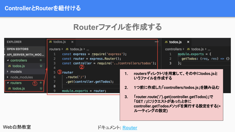 routers/todos.jsを作成した様子