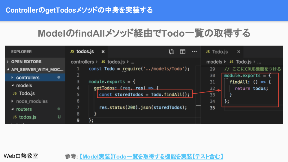 ModelのfindAllメソッドを実行してデータ一覧を取得