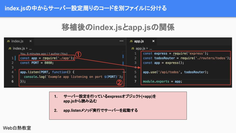 「index.js」で「app.js」を読み込んで、サーバー起動コードを実装する